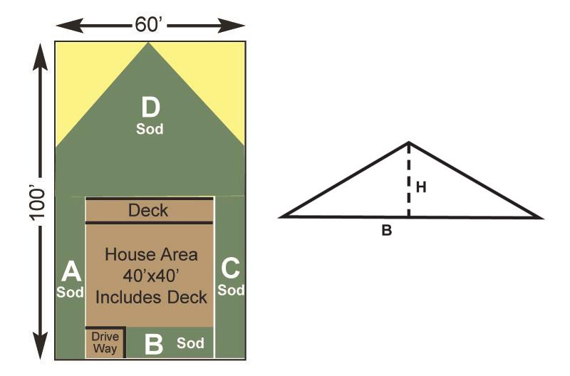Triangle Measure Combined